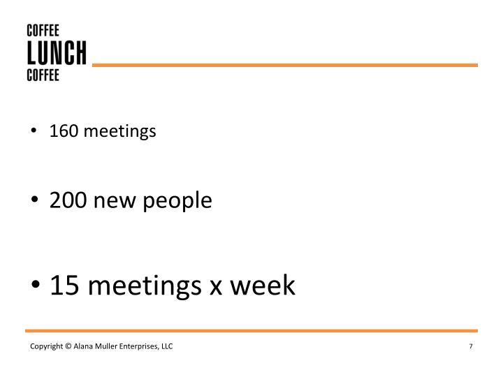 160 meetings