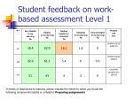 student feedback on work based assessment level 1