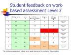 student feedback on work based assessment level 3