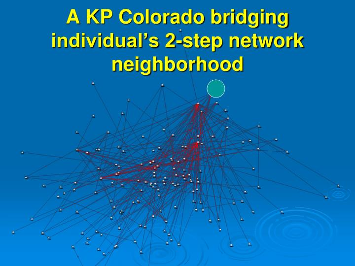 A KP Colorado bridging individual's 2-step network neighborhood