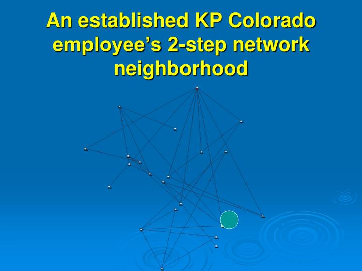 An established KP Colorado employee's 2-step network neighborhood
