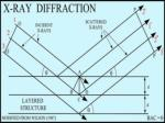 x ray diffraction1