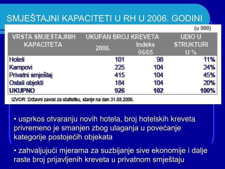 SMJEŠTAJNI KAPACITETI U RH U 2006. GODINI