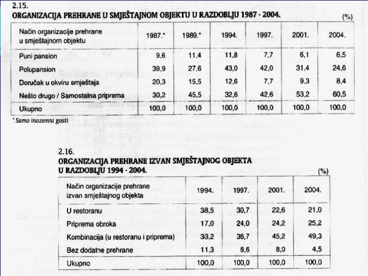 GOSPODARSTVO HRVATSKE, 30. 05. 2007.