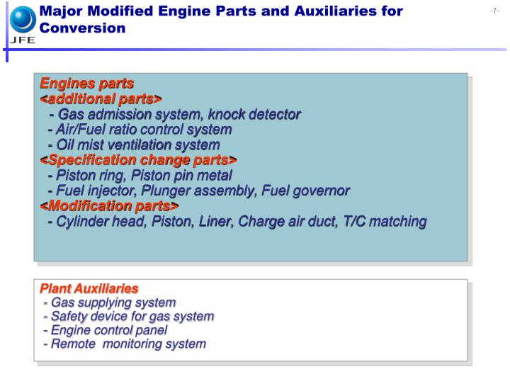 Major Modified Engine Parts and Auxiliaries for Conversion