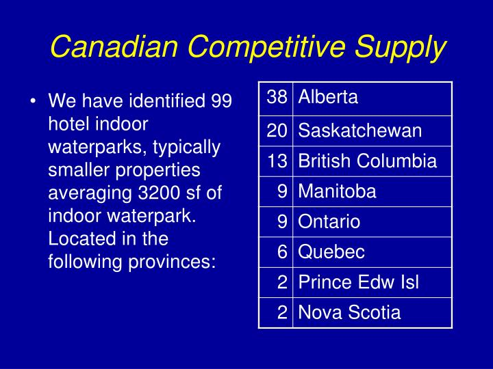Canadian Competitive Supply