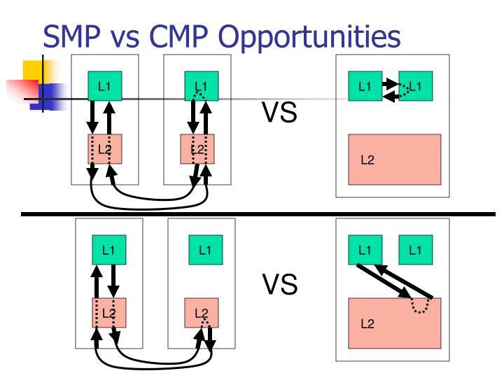 Smp vs cmp opportunities