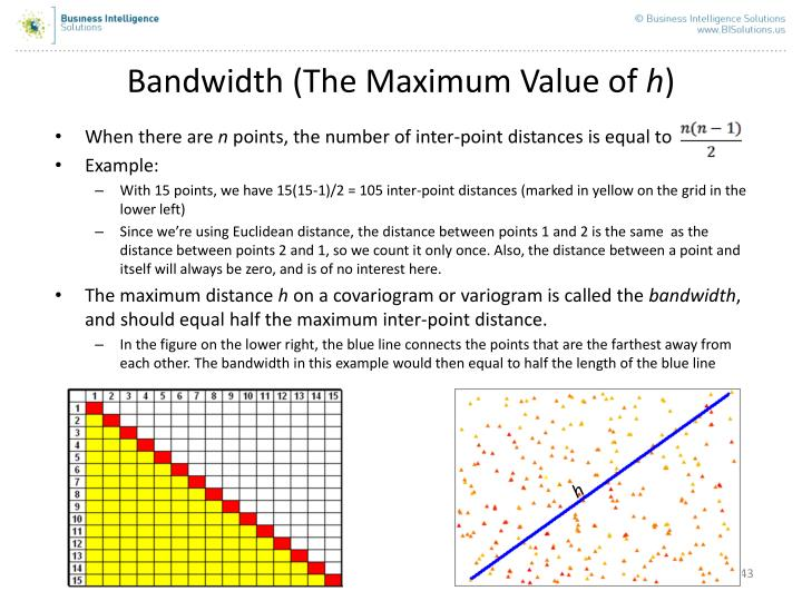 Bandwidth (The Maximum Value of