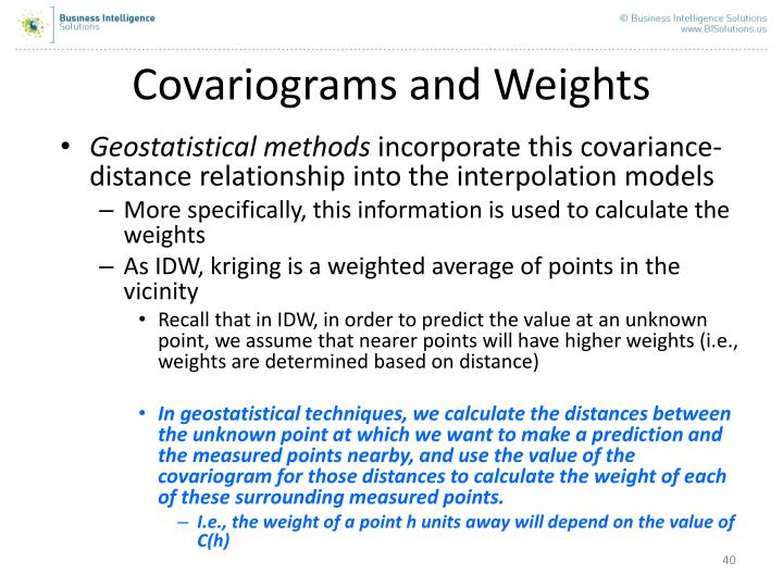 Covariograms and Weights