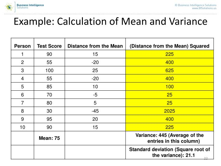 Example: Calculation of Mean and Variance
