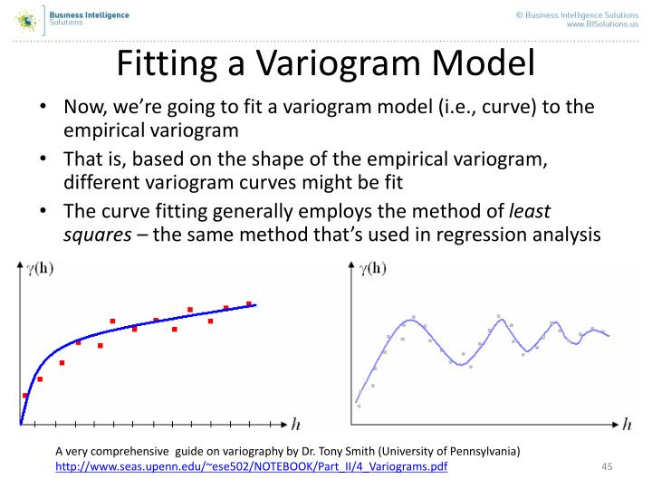 Fitting a Variogram Model