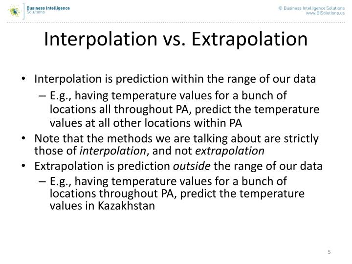 Interpolation vs. Extrapolation