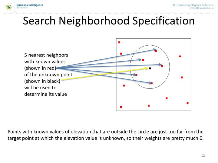 Search Neighborhood Specification