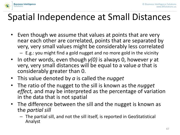 Spatial Independence at Small Distances