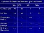 important differences between igg subclasses
