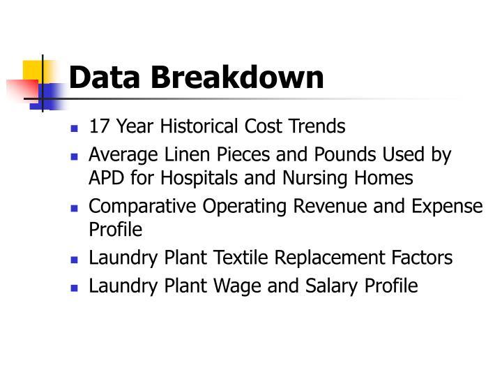 Data Breakdown