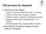 ios process for disputes