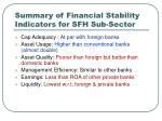 summary of financial stability indicators for sfh sub sector