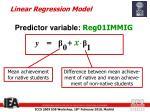 linear regression model1