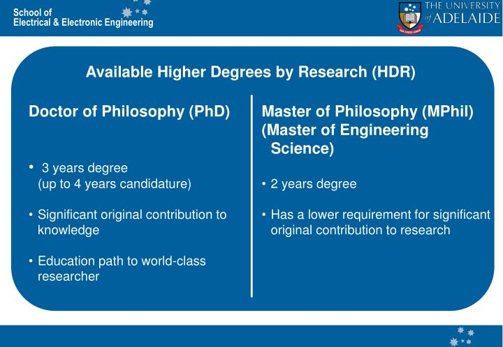 Available Higher Degrees by Research (HDR)