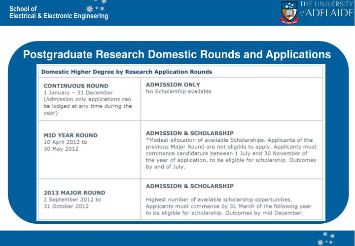 Postgraduate Research Domestic Rounds and Applications