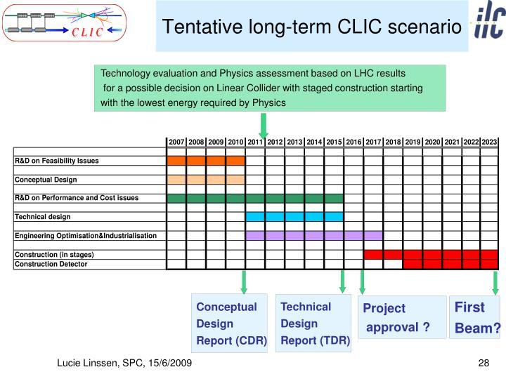 cms detector at the lhc calorimetry em had forward Options for electromagnetic calorimetry at hl-lhc hengne li  at the hl-lhc  the forward region of the detector will suffer the most from radiation  at the lhc  [2] during lhc run i, the cms detector has recorded data.