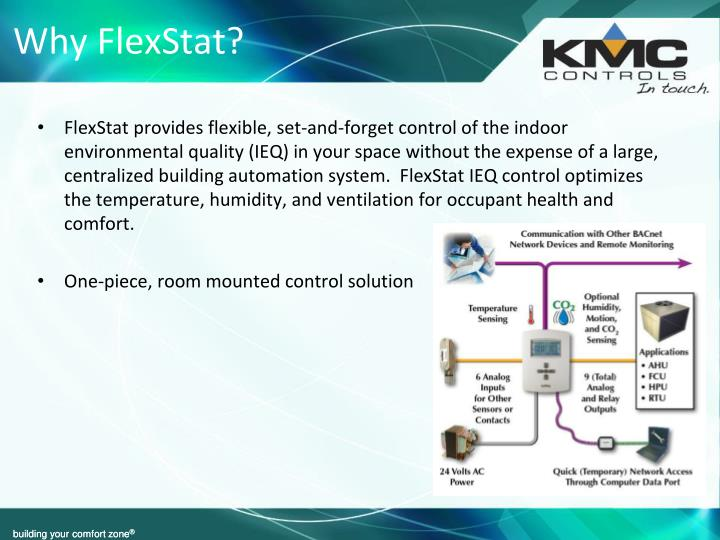 Why FlexStat?