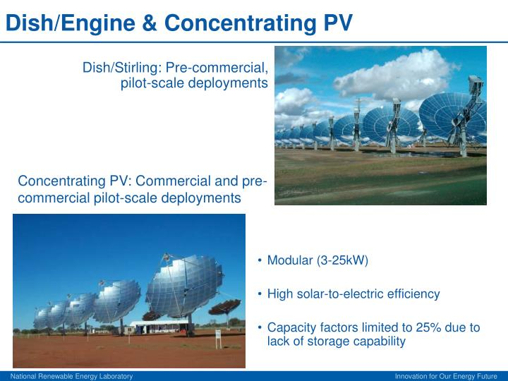 Dish/Engine & Concentrating PV