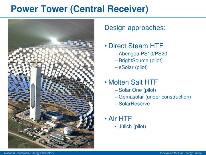 Power Tower (Central Receiver)