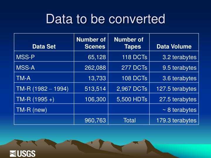 Data to be converted
