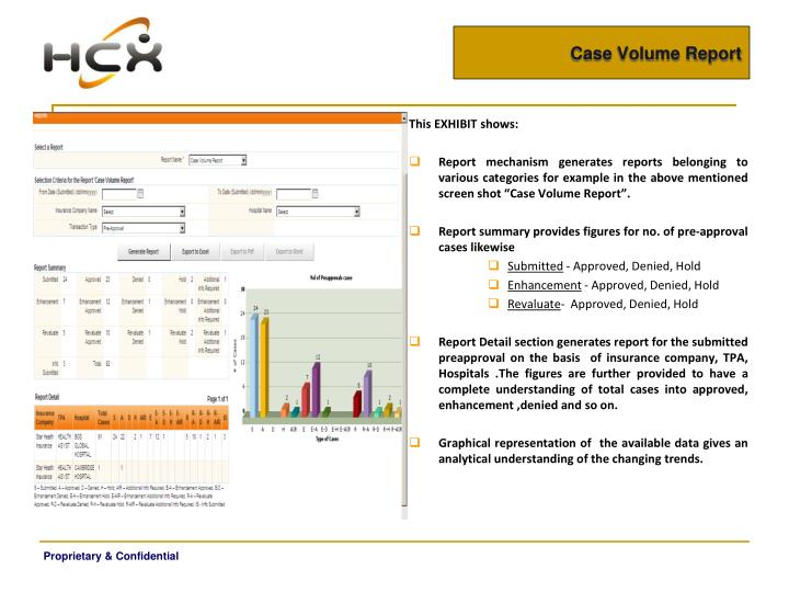 Case Volume Report