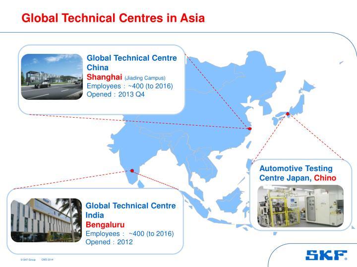 Global Technical