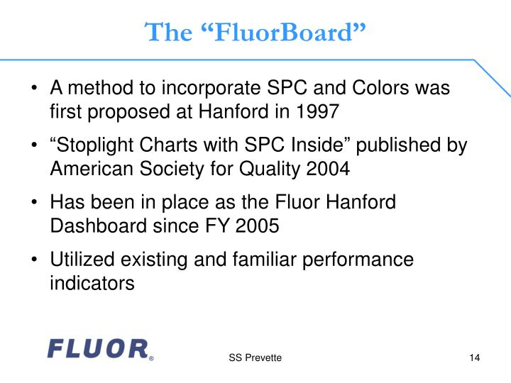 """The """"FluorBoard"""""""
