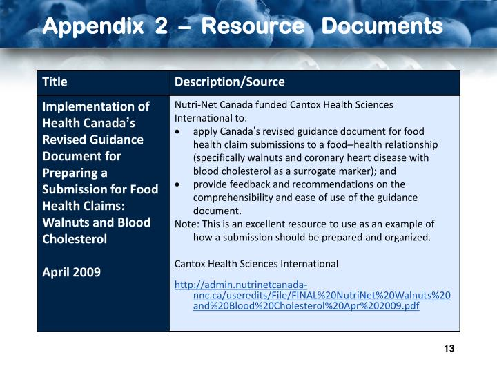 Appendix  2  –  Resource   Documents