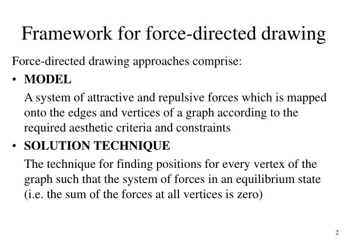 Framework for force directed drawing