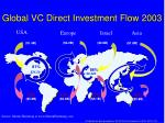 global vc direct investment flow 2003