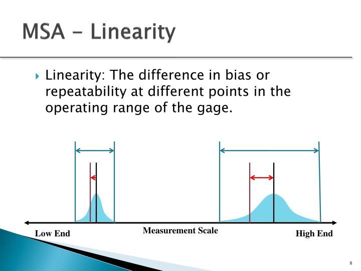 MSA - Linearity