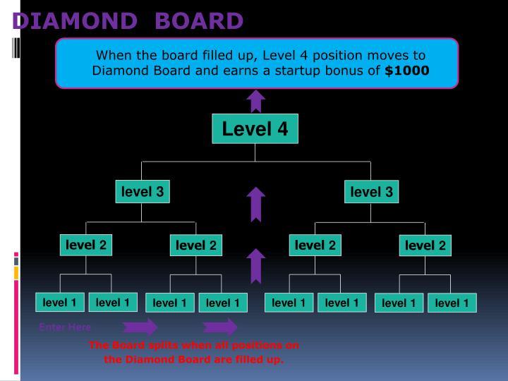 DIAMOND  BOARD