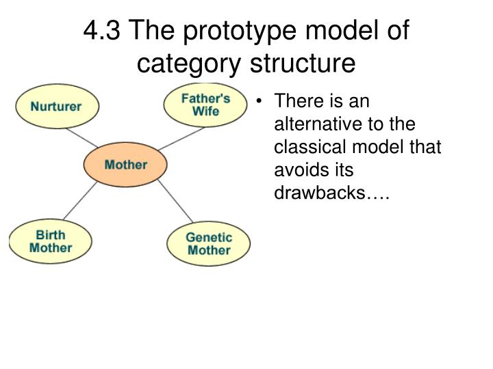 4.3 The prototype model of category structure