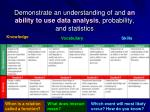 demonstrate an understanding of and an ability to use data analysis probability and statistics