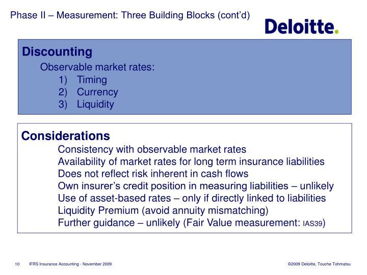 Phase II – Measurement: Three Building Blocks (cont'd)