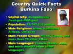 country quick facts burkina faso