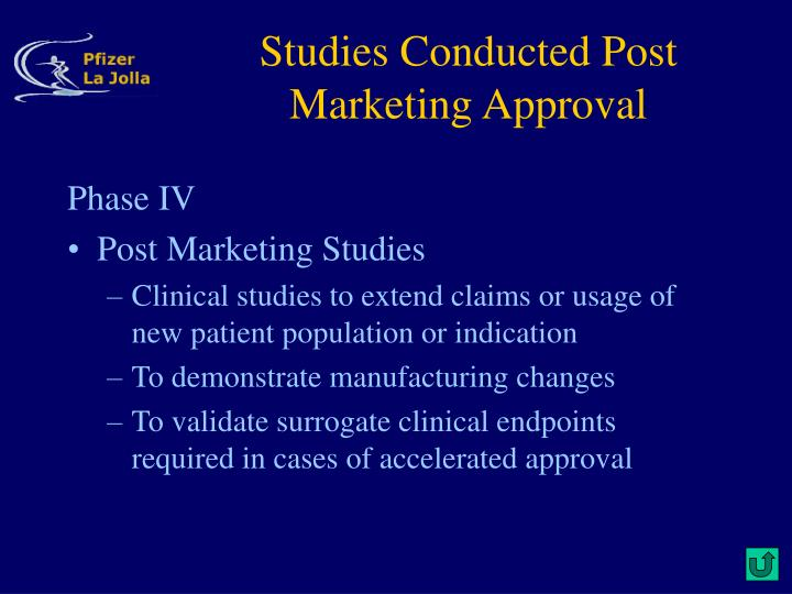 Studies Conducted Post Marketing Approval
