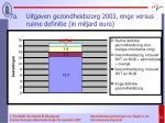 7a uitgaven gezondheidszorg 2003 enge versus ruime definitie in miljard euro