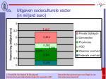 9a uitgaven socioculturele sector in miljard euro