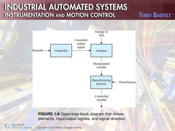 PPT - Introduction to Industrial Control Systems PowerPoint ...