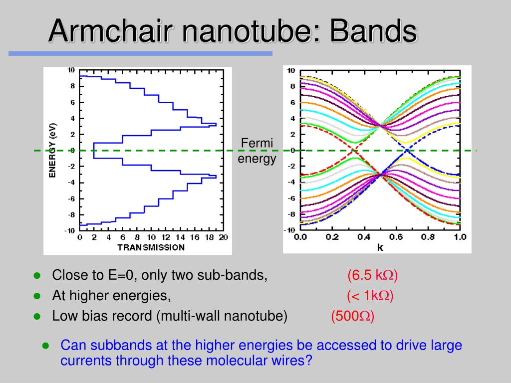 PPT - Transport in nanostructures PowerPoint Presentation ...