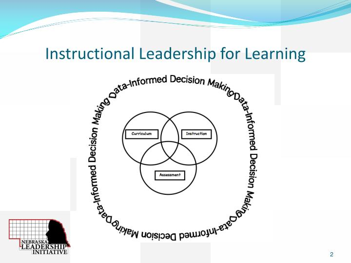 Instructional leadership for learning