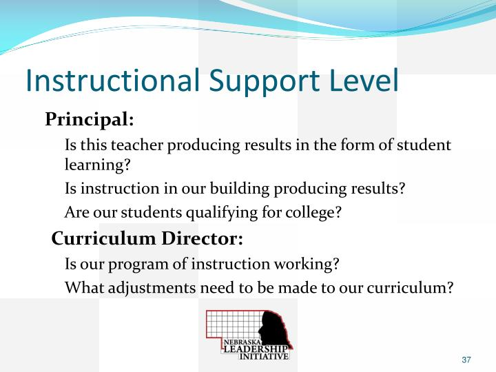 Instructional Support Level