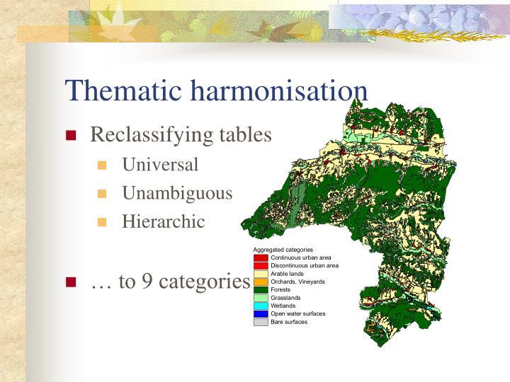 Thematic harmonisation